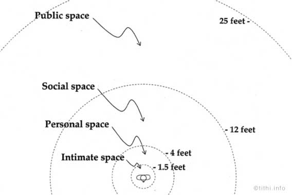 personal-space5